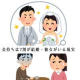 給料が安いと結婚できない、年収200万未満は5%しか結婚できない