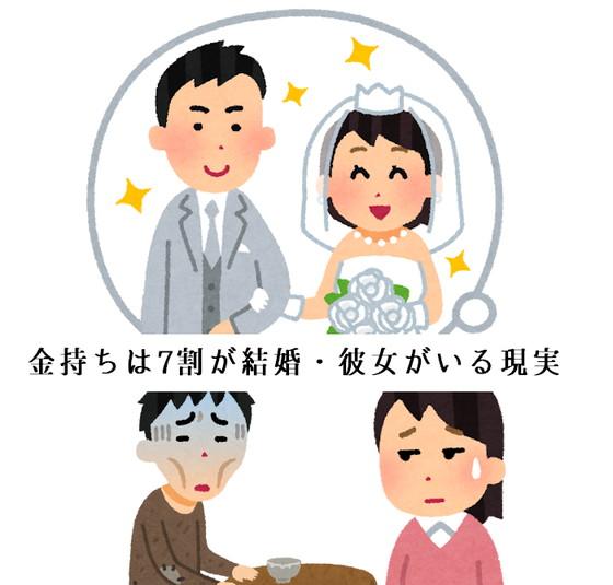 結婚の現実